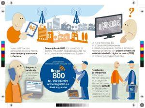 Llega800-Infografia